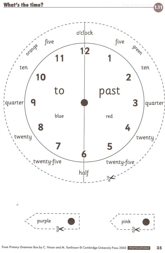 telling time 6th grade Telling the time worksheet – 6th Grade Free Math Worksheets