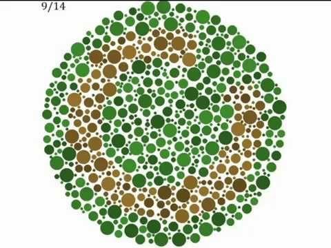Látás jobb 2 75, Mit jelent a cilinderes szem?