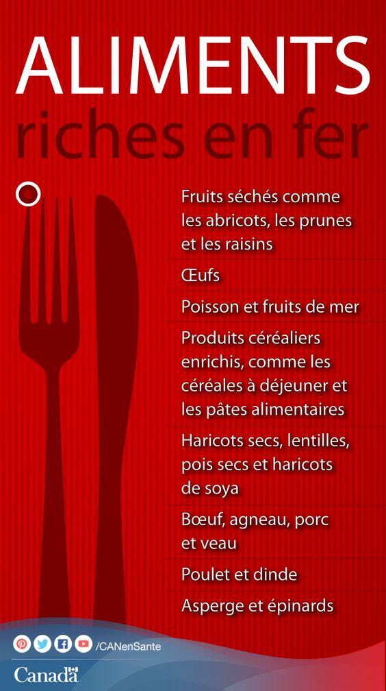 rouge fers and nutrition on pinterest. Black Bedroom Furniture Sets. Home Design Ideas