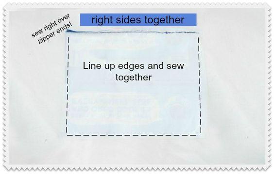 sew-up-around edges