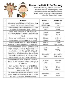Worksheet Unit Rates Worksheet 7th Grade milk activities and assessment on pinterest autumn word problems with unit rate proportion rate