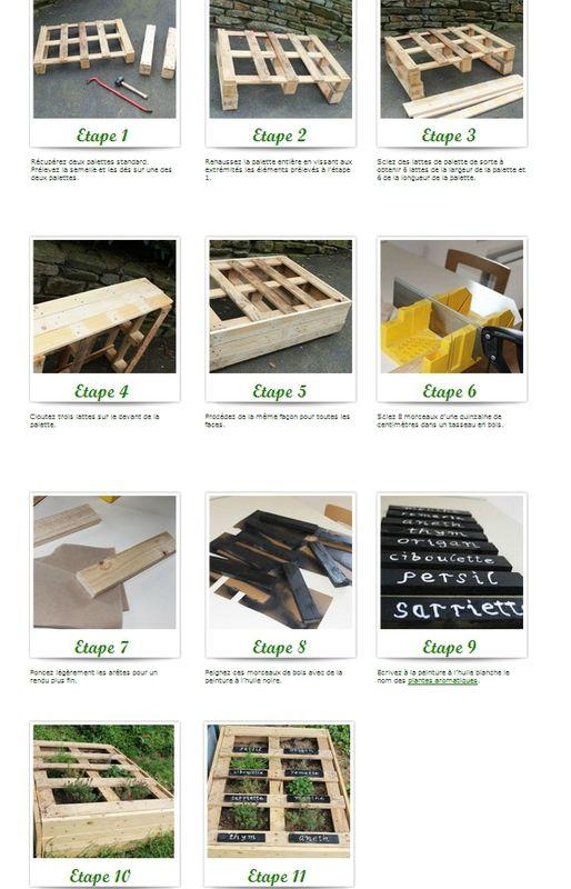 Faire un carr de potager avec des palettes bricolage - Fabriquer un carre potager ...