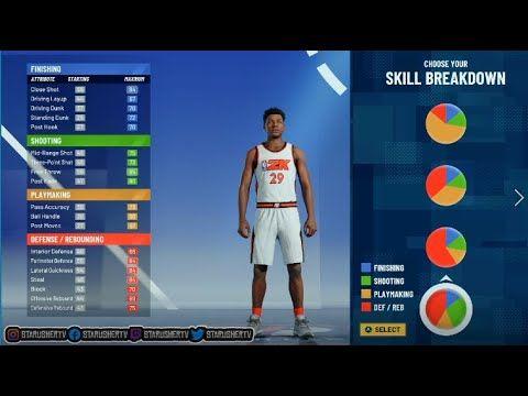 ビルド 2k21 【NBA2K21】最強選手ランキングTOP30