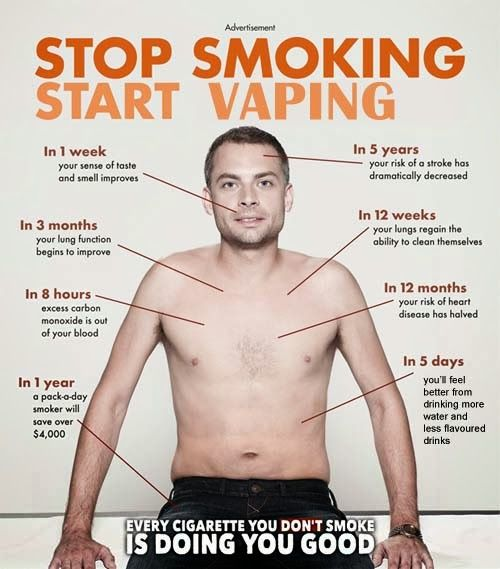 Why is smoking bad for your body?