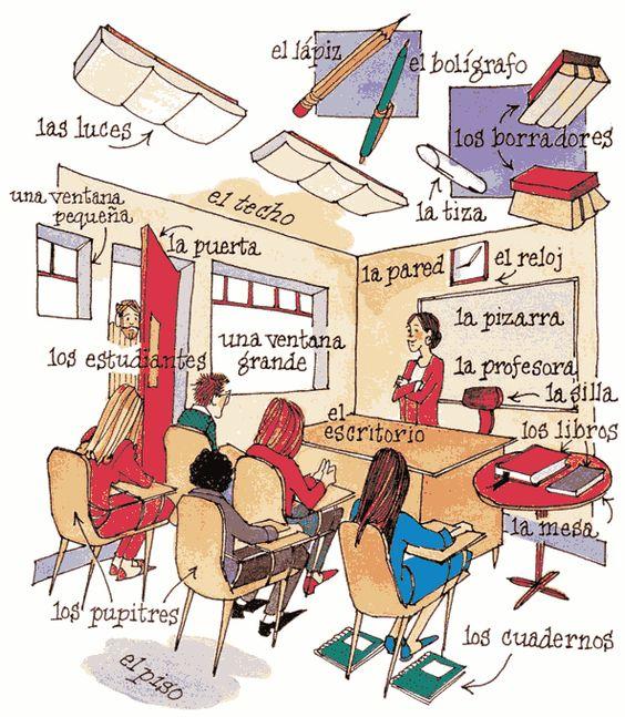 En la clase, vocabulario (2):