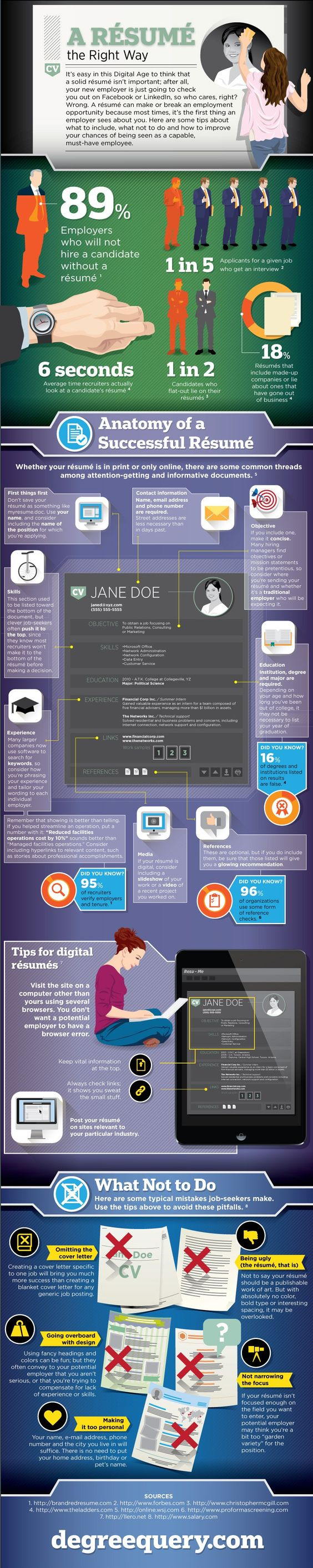 a resume the right way infographic flats resume tips and interview how interesting the average recruiter looks over interview