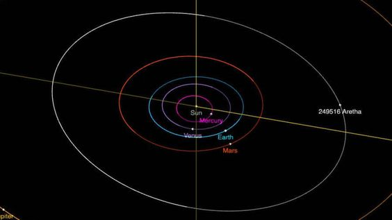 Foto: El asteroide 249516 Aretha, alrededor de Marte (Foto: NASA)