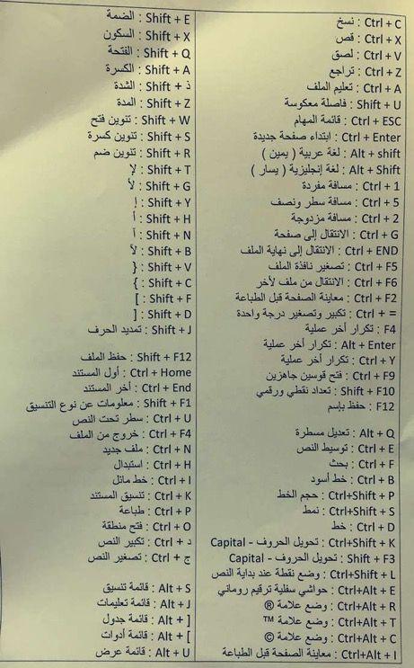 بعض إختصارات لوحة المفاتيح باللغة العربية مفيدة جدا للطلاب والباحثين Learning Websites Computer Learning Learning Apps