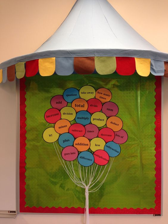 Classroom Decoration Ideas Welcome : Circus bulletin boards welcome and