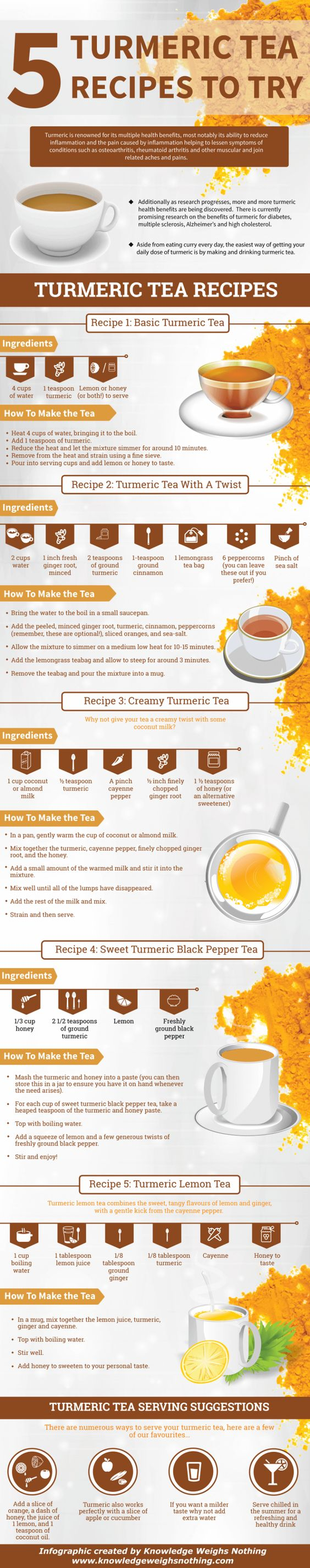 Infographic on turmeric tea. Five recipes to try, including the basic - 4 cups…