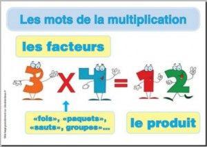 Affiche vocabulaire de la multiplication school stuff - Affiche multiplication ...