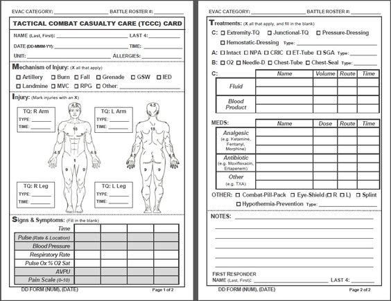 head to toe assessment sheet - Google Search Nursing Pinterest - psychosocial assessment