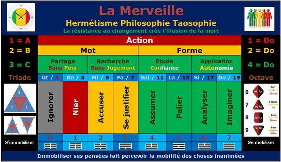 Hermétisme - Page 5 17401c573fc9a6a682253743c046e0ef