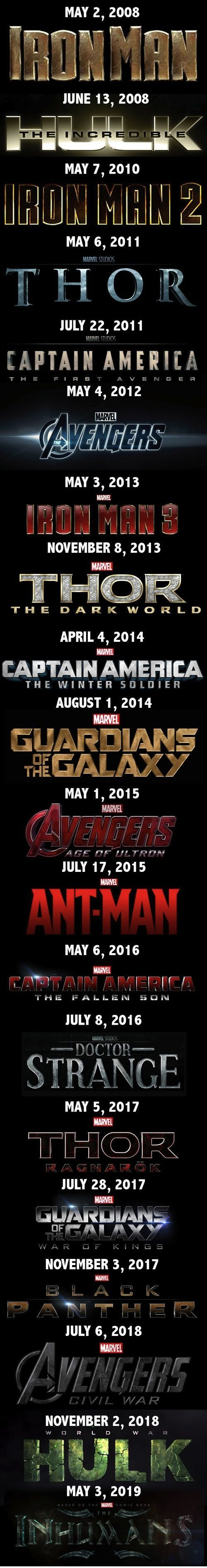 All Marvel Movies. OMG A NEW GUARDIANS OF THE GALAXY YUSS!