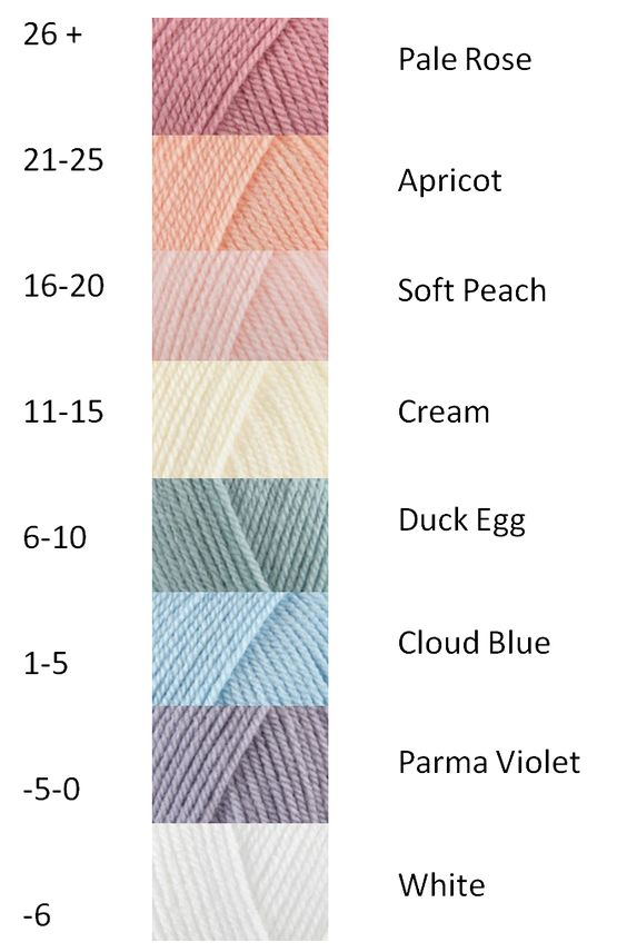 This year I'm planning on doing a 'Temperature Blanket' for the first time! For those of you that don't know what this is, all you have to ...: