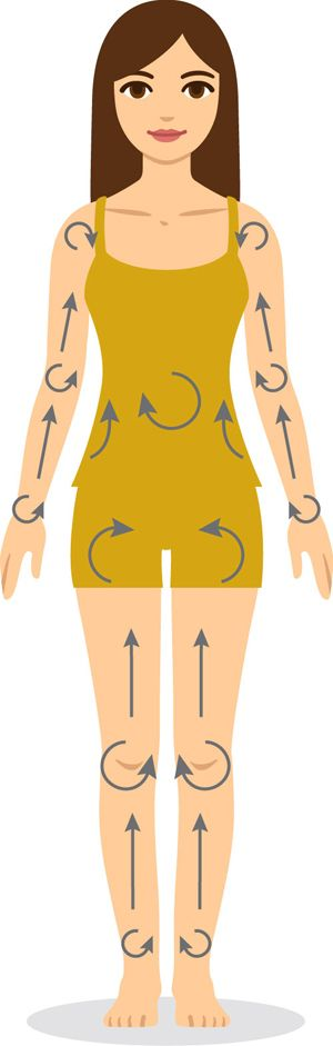 Reduce Ama with Garshana Lymphatic Massage