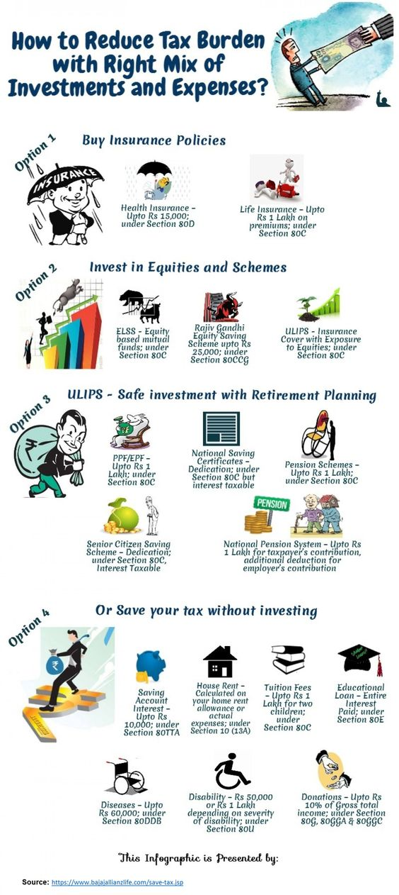 Life Insurance policies from Bajaj Allianz offer best tax saving ...