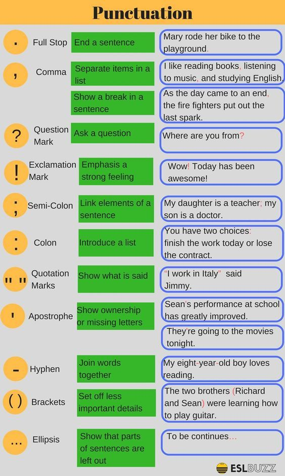 Punctuation English Writing Skill Teaching Grammar Learn Vocabulary Essay Checker