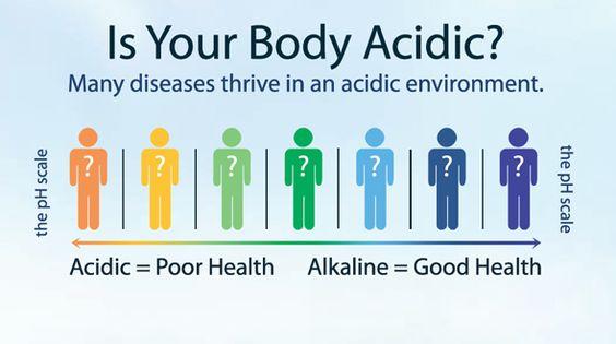 pH alcalino Salud