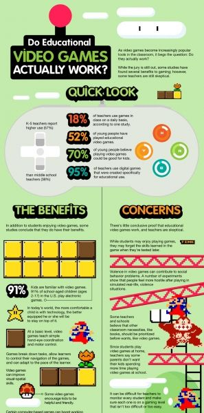 Game-Based Learning InfoGraphic - Does it work? Do ...