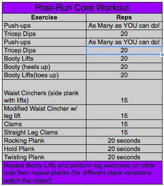 Post run, core workout