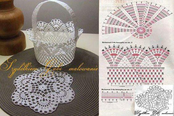 Risultati Immagini Per Koszyczki Na Szydelku Schematy Crochet Basket Crochet Art Crochet