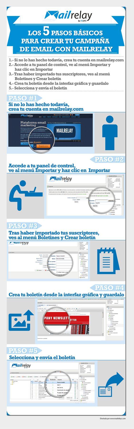 Los 5 pasos básicos para crear tu campaña de email con Mailrelay http://blog.mailrelay.com/es/2012/11/08/los-5-pasos-basicos-para-crear-tu-campana-de-email-con-mailrelay