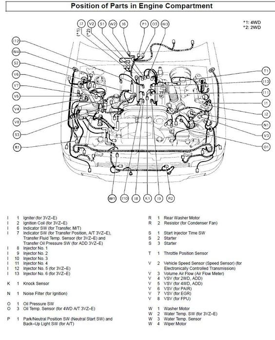 179d647a96e434f1b853d7aa53fa8e92 runner forum location knock sensor location toyota 4runner forum largest 4runner 2000 toyota 4runner engine diagram at fashall.co