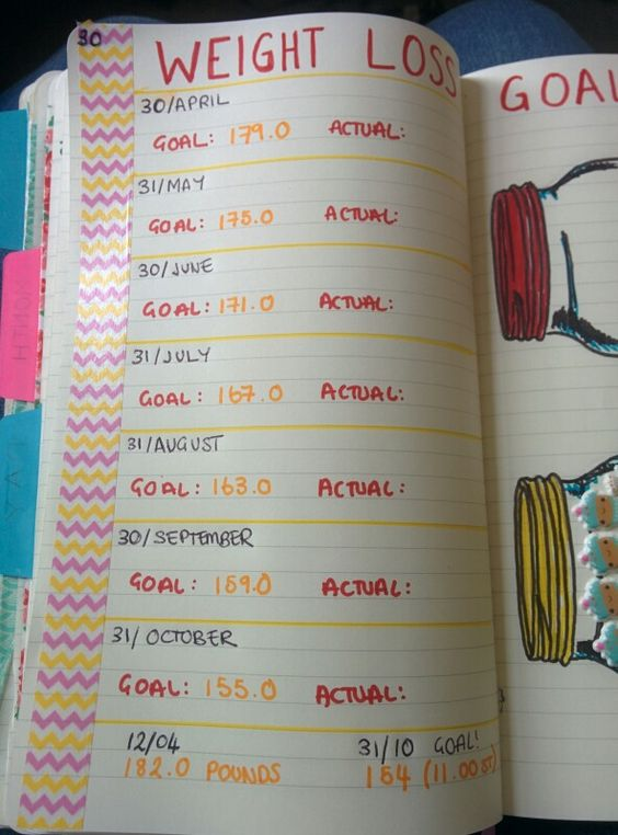 Bullet Journal weight loss goals, 1 pound a week: