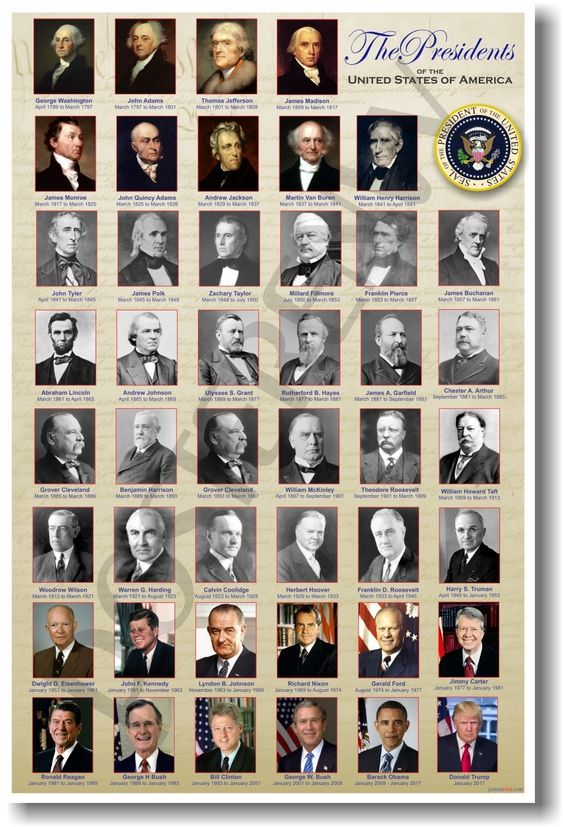 The Presidents Of The United States Of America History Posters American History Black History Facts