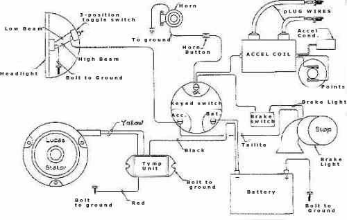 Wiring Diagram Triumph Tr25w