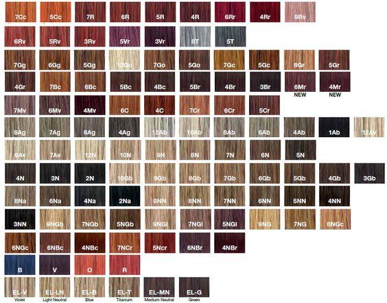 coiffure nuancier cheveux cartes de couleur de cheveux diagrammes de cheveux coiffures fminines ides coiffures maquillage colors redken - Coloration Wella Nuancier
