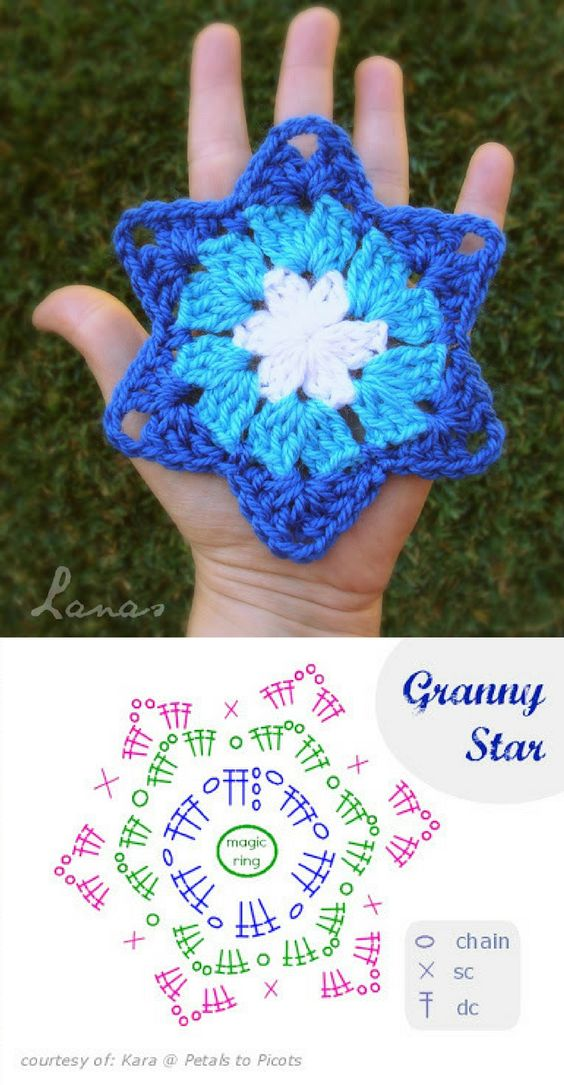 Granny Star Crochet (Graphic Pattern)