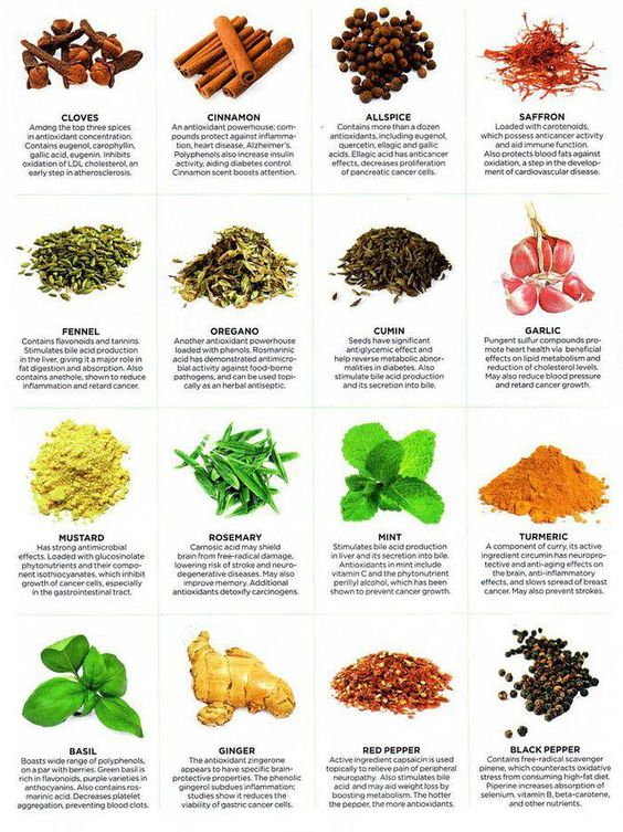 Benefits of common spices and herbs