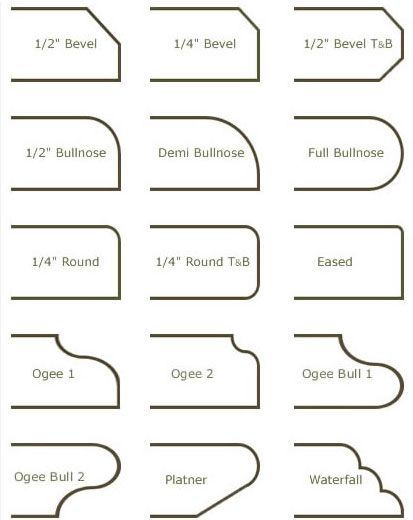 Types Of Countertops : Various Types Of Counter Edge For Reference Details