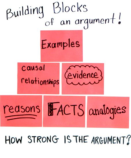 critical thinking argument paper