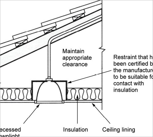 17c02c1973112d718b96bdf74215af78 insulation installation recessed light insulation a diagram shows the cross section of a metal roof the diagram shows the cross section of a wire carrying conventional positive current at nearapp.co