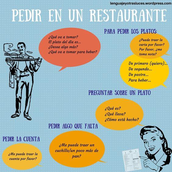Para entrar un restaurante con las ideas claras: Comer fuera: Conversación modelo ( Entradas relacionadas: La comida Utensilios, recipientes y medidas de cocina La cocina en el mundo hispánico Tu r...: