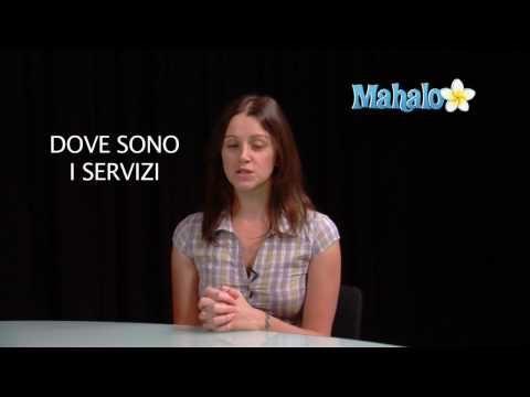 Youtube Learn Piano Italian Sayings