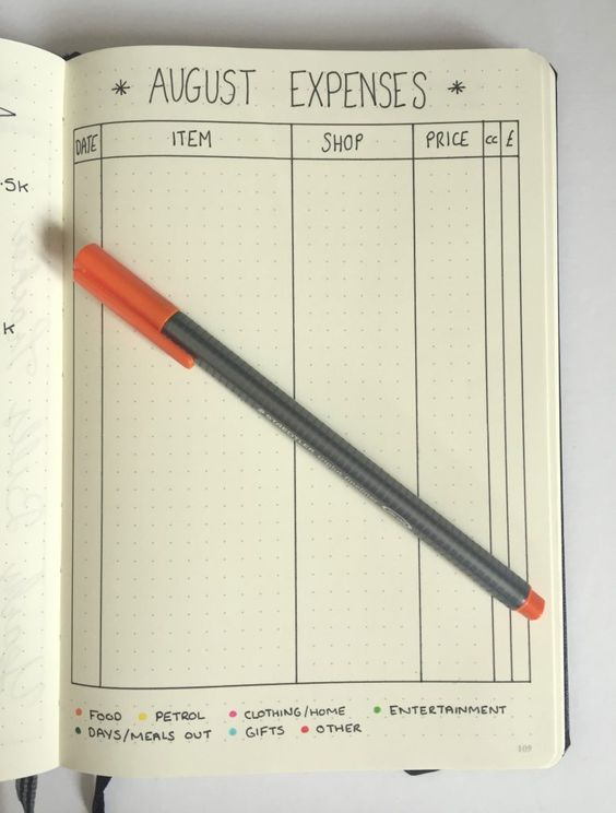 bullet journal budgeting august expenses and spending log: