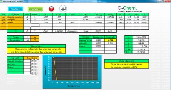 G-Chem: Cálculo del equilibrio químico de las reacciones - Ingeniería Química