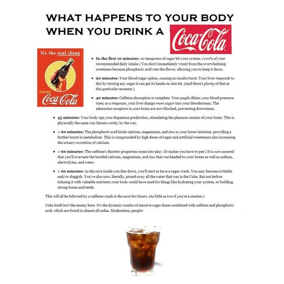 What happens to your body after you drink Coke.
