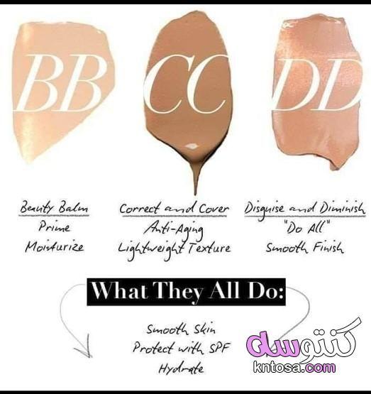 افضل انواع كريم الاساس للبشره افضل انواع كريم الاساس للعرايس افضل كريم اساس يومي Frankincense Anti Aging Beauty Balm Skin Protection