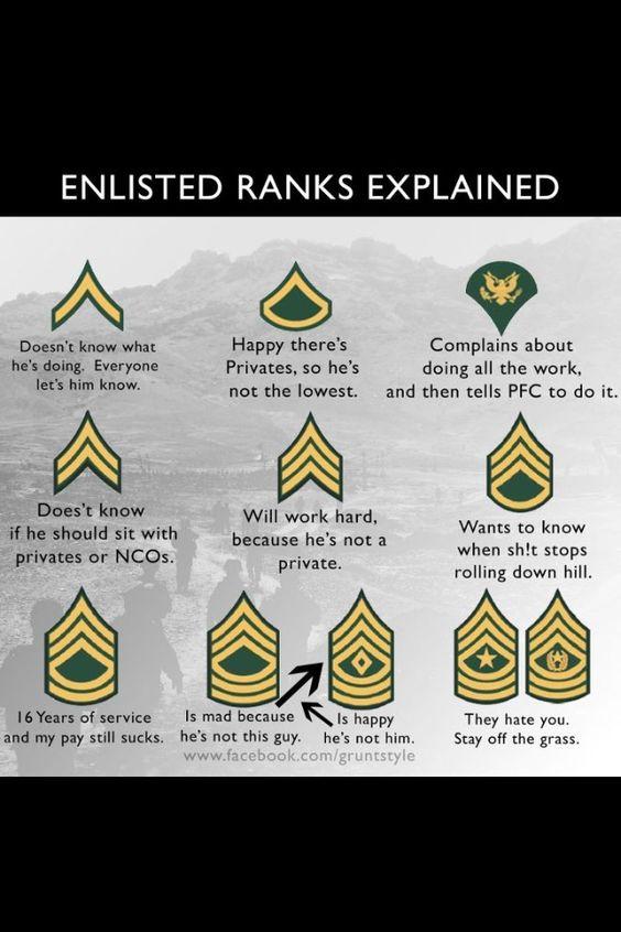 Army humor - Imgur