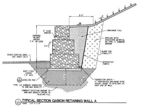 Retaining Walls Gabion Retaining Wall Retaining Wall Gabion Wall