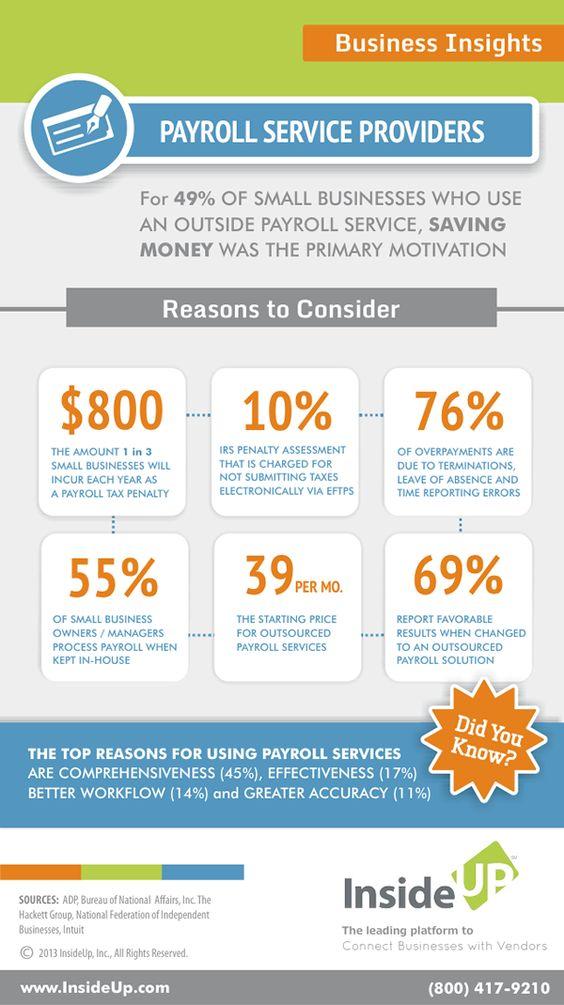 wwwpayhubpayroll Payroll Pinterest - payroll tax calculator
