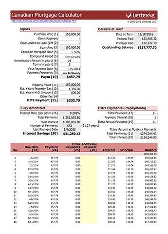 Mortgage Calculator Download The Canadian Mortgage Calculator From Vertex42 Com Mortgage Loan Calculator Mortgage Amortization Calculator Mortgage Calculator