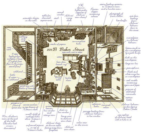 221B Baker Street - Rendering by Russ Stutler