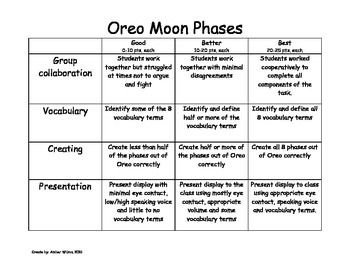moon phases essay