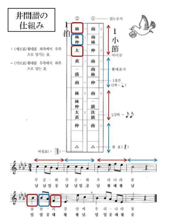 「 ヘグム練習日記 ③ 」の画像 ✿한국어 다이어리✿ハングルっぽ✿ Ameba (アメーバ)